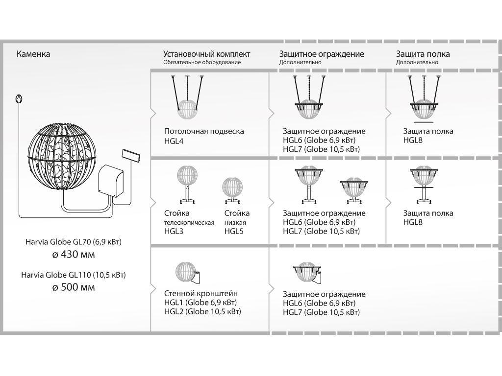 Электрическая печь Globe, фото 8
