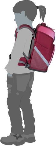 рюкзак городской Jack Wolfskin Grow Up School