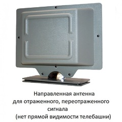 МОЩНАЯ КОМНАТНАЯ ЦИФРОВАЯ АКТИВНАЯ НАПРАВЛЕННАЯ ТЕЛЕВИЗИОННАЯ АНТЕННА Т-3310/antenna.ru