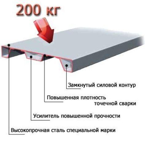 Полка МС-200