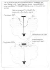 Грунтозацепы