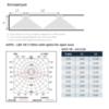 Фотометрия встраиваемого светодиодного аварийного светильника AXPO 1W