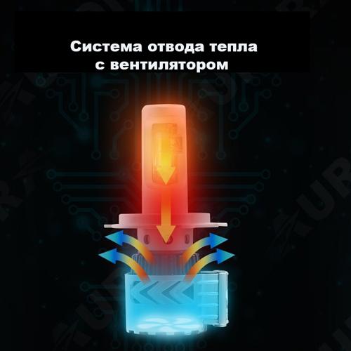 Светодиодные лампы H7 головного света серия G8 Aurora ALO-G8-H7-6000LM ALO-G8-H7-6000LM