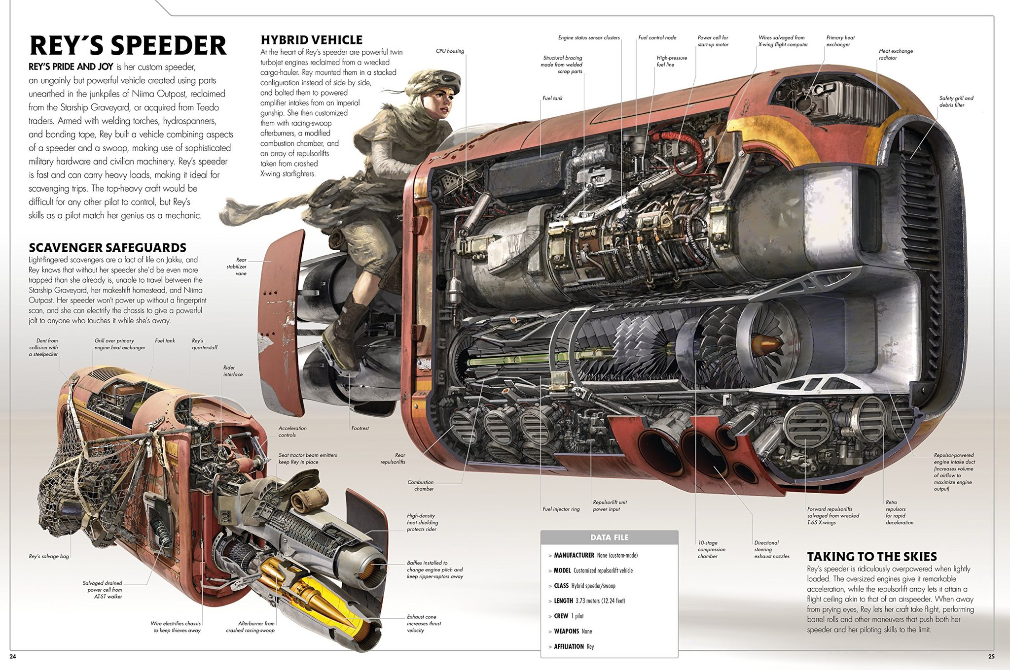 Star Wars: The Force Awakens Incredible Cross-Sections