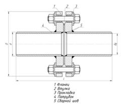 ИСФП3 конструкция