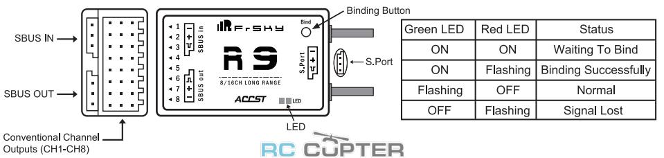 lrs-frsky-r9-r9m-900-mhz-dalnoboynaya-sistema-upravleniya-10.png