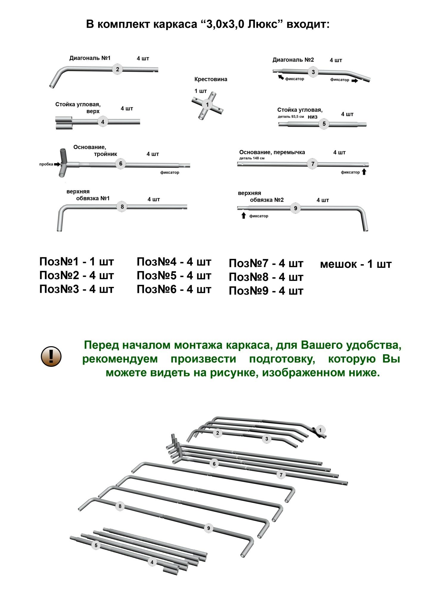 Схема сборки шатра Митек Пикник-Элит 3,0Х3,0 Ø25 мм