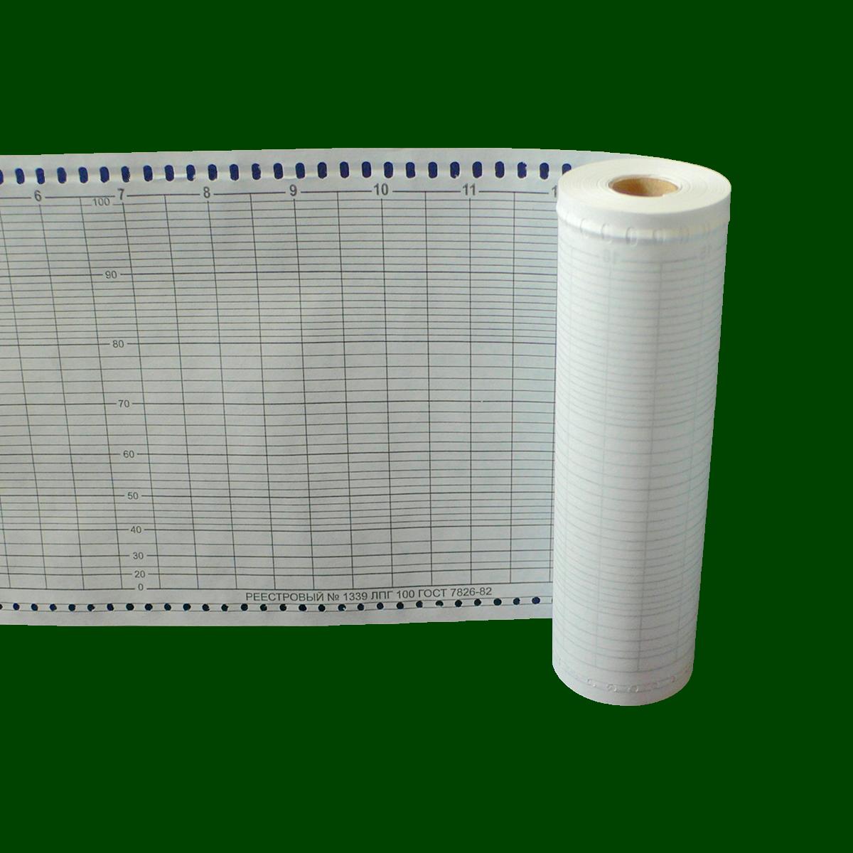 Диаграммная рулонная лента, реестровый № 1339 (37,22 руб/кв.м)