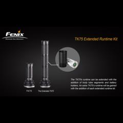Отсек для фонаря Fenix ТК75