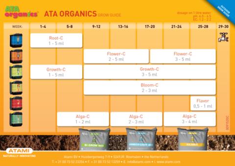 ATA ORGANICS-MICRO+BIOBLOOMBASTIC