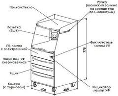 Мобильная тумба c УФ камерой Panmed 7, 40х40
