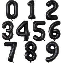 Цифры черные