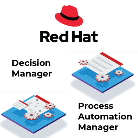 Red Hat Decision Manager and Process Automation Manager ELS Program