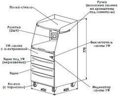 Мобильная тумба c УФ камерой Panmed 7, 45х45