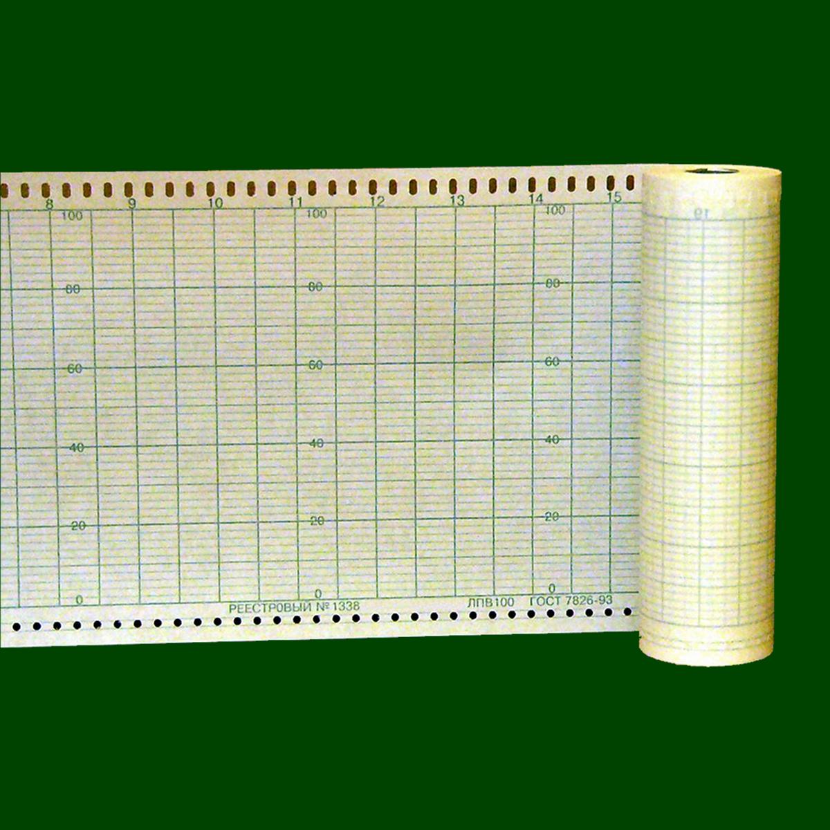 Диаграммная рулонная лента, реестровый № 1338 (40,50 руб/кв.м)
