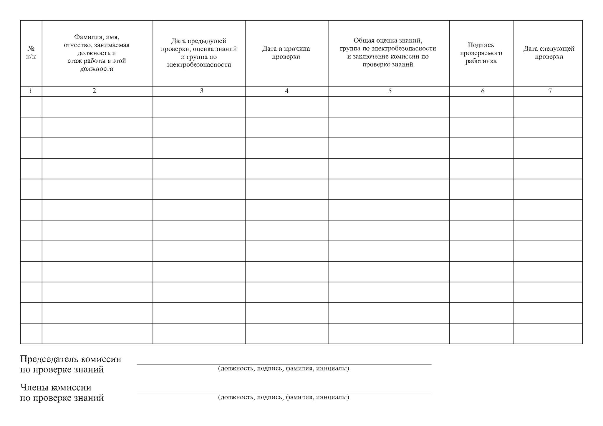 Дата следующей проверки знаний по электробезопасности порядок присвоения 3 квалификационной группы по электробезопасности