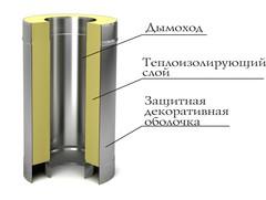 Сэндвич TMF ф120/220, 0,5м, 0,5мм н/н