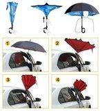 Зонт наоборот Цветок желтый сделан так, что теперь вы сможете легко...