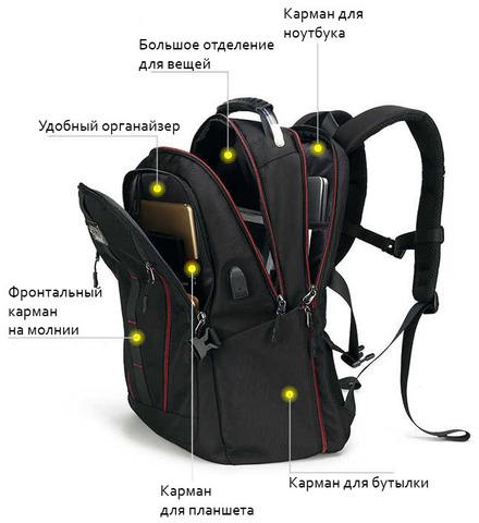 рюкзак городской Yeso 18205