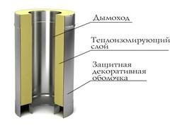 Сэндвич TMF ф120/220, 1м, 0,5мм, н/н, т2