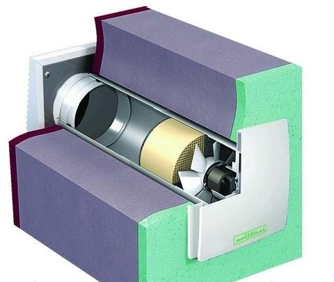 RX 150 RLS Децентрализованная приточно-вытяжная установка с регенерацией тепла и влаги