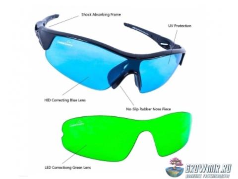 Светозащитные очки HPS/LED