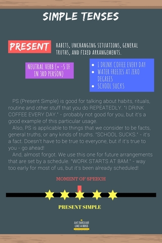 (ENG) The Official Guide to English Tenses (Like a Boss)