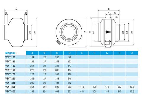 Канальный вентилятор Soler&Palau VENT 150L