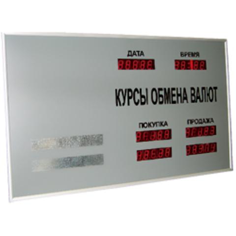 Табло курсов валют CERB 12
