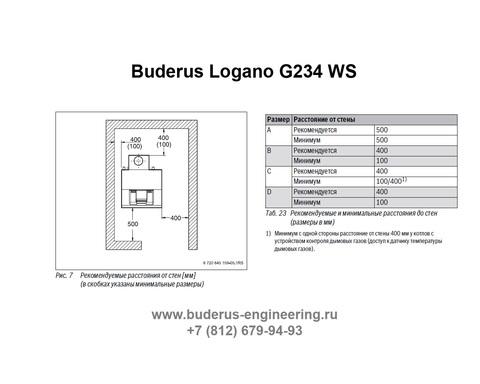 Buderus Logano G234-50WS Газовый Напольный Чугунный Атмосферный котел (RU-TOP) Размеры от стен