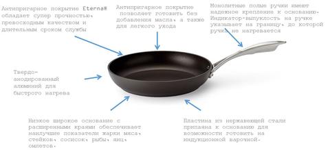сковорода этерна описание