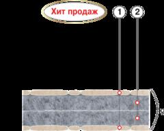 Матрас беспружинный «ФАВОРИТ-БИО» 60*120 см