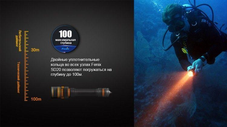 Подводный фонарь Fenix SD20 Cree XM-L2 U2 стоимость