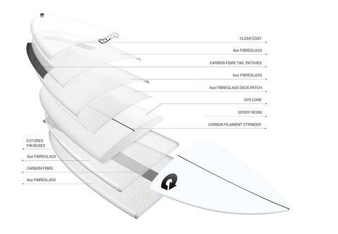 Серфборд TORQ 6'4