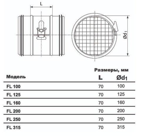Ультракомпактный фильтр FL d 250мм