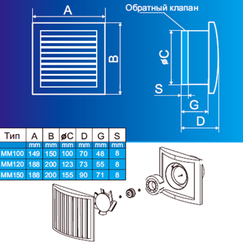 Вентилятор накладной MMotors JSC МM-120 Белый Квадрат