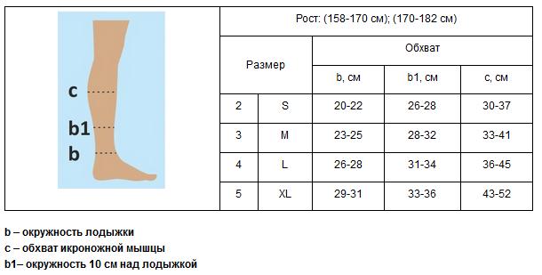 Чулки мед. компрессионные ниже колена с мыском (1 комп.) арт.3002, рост 2, бежевый