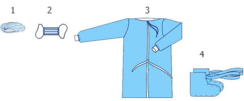 Комплект одежды для партнерских родов