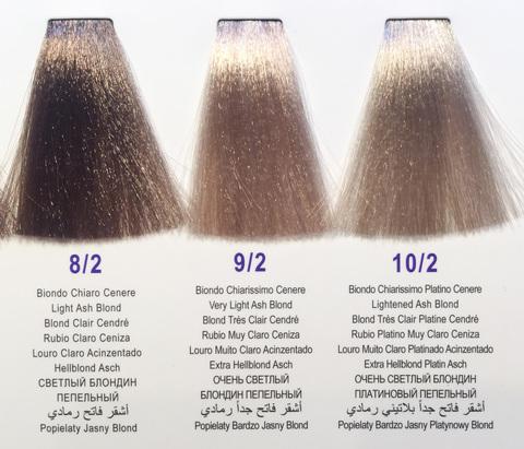 Перманентный краситель для волос
