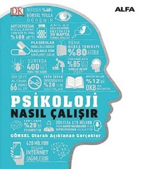 Psikoloji Nasıl Çalışır?