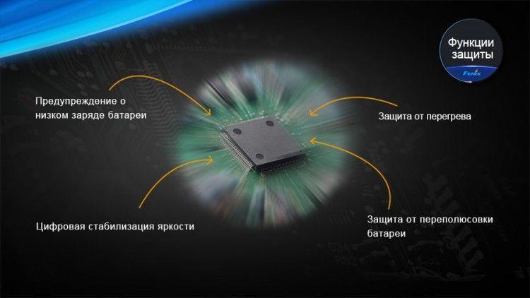 Подводный фонарь Fenix SD20 Cree XM-L2 U2 купить