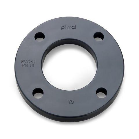 Fflanec-PVC