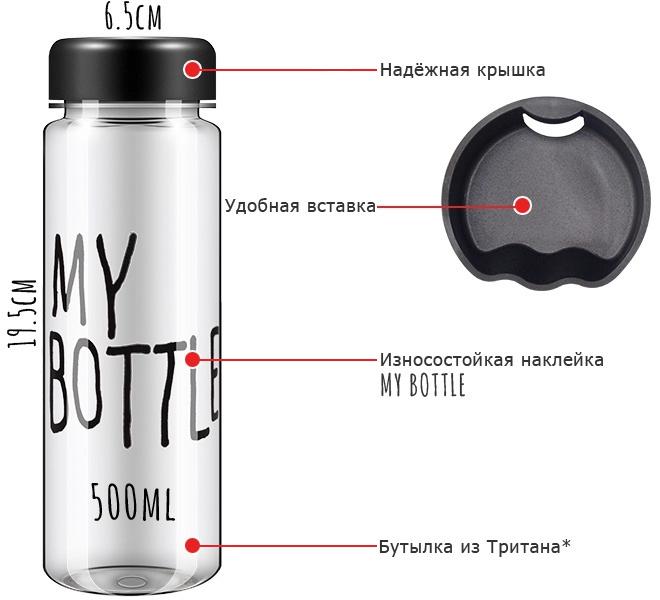 Бутылка для напитков My Bottle 600 мл (черная)