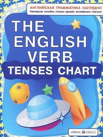 Постер the English Verb Tenses Chart - Схема времён английского глагола 60*90