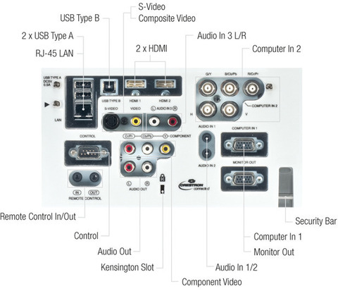 Проектор Hitachi CP-X8150 3LCD XGA
