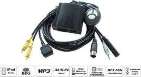 Устройство подключения источника звука Paser iPlug RDS
