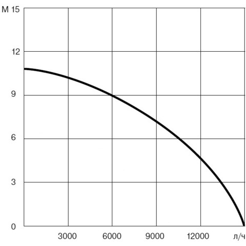 Дренажный насос Waterstry WDS 1100
