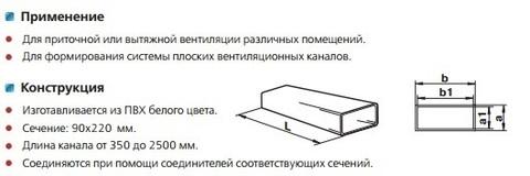 Воздуховод прямоугольный 220х90 2 м
