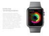 Купить Часы Apple Watch Sport 42мм (цвет зелёный) по доступной цене