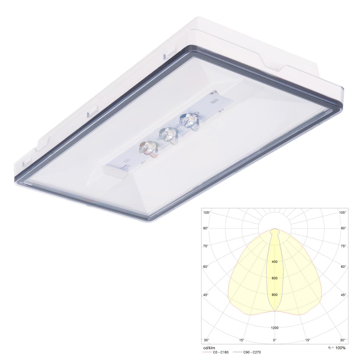 Vella LED SCH IP65 Intelight аварийные светодиодные светильники освещения эвакуационных путей для высоких помещений